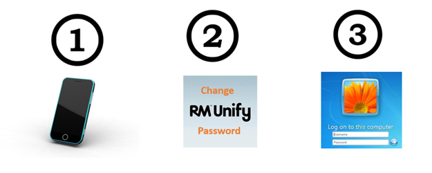 how to - rm unify