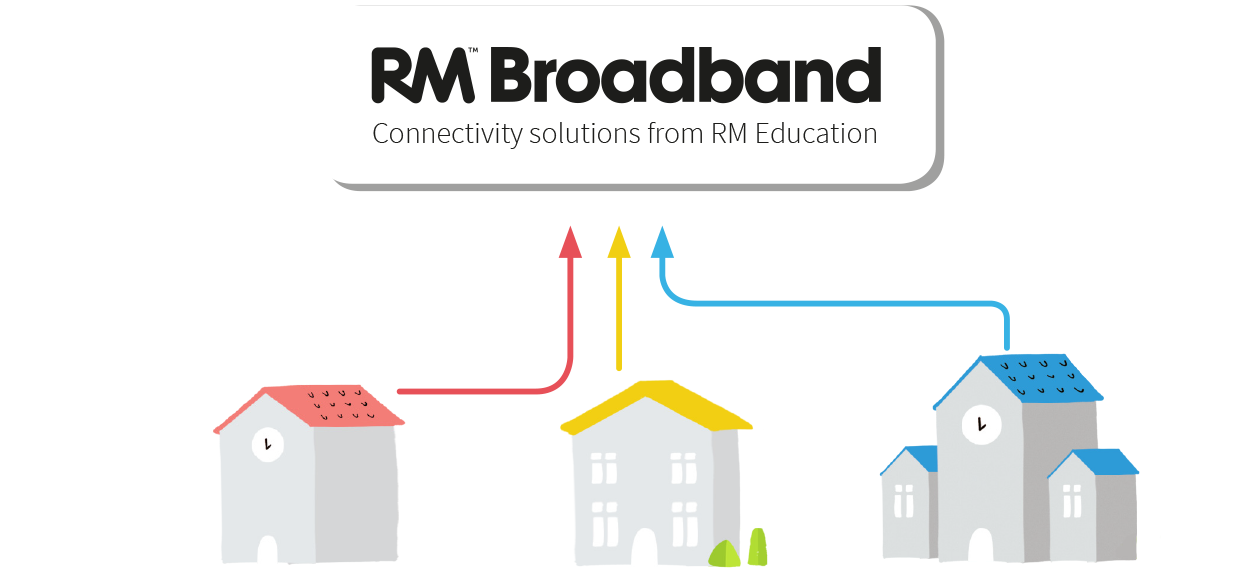 RM Broadband Connectivity solutions from RM Education